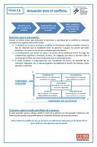 Ficha 3 Actuacion ante el conflicto
